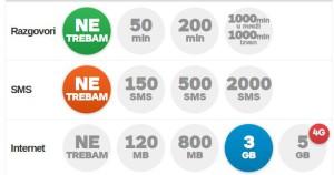 Předplacené tarify BonBonu